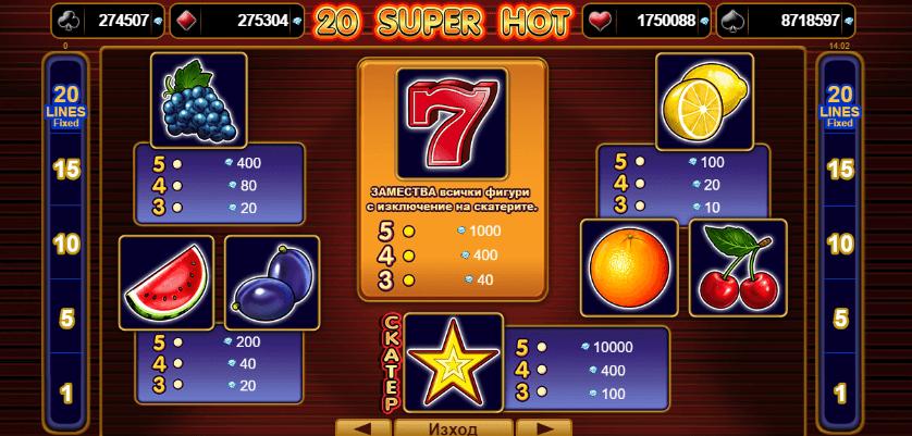 Super hot slot 20 правила