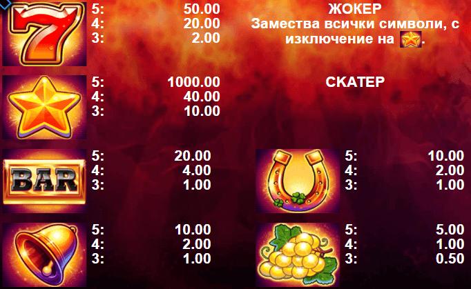 Lucky king казино игри 40 линии безплатно правила и комбинации